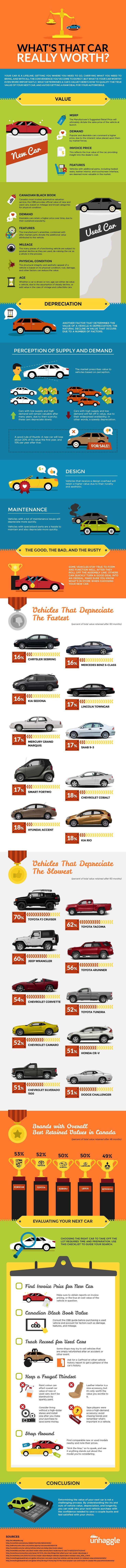 prices lottery cdl ferrari benz iaa mercedes marooned driving amg cars school sls