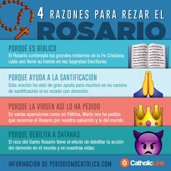 Biblioteca de Catholic-Link - Infografía: 5 razones para rezar el Rosario