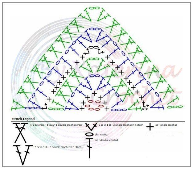 Jeanie Triangle Scarf Crochet Pattern Crochet Shawl Diagram Triangle Scarf Crochet Pattern Scarf Crochet Pattern