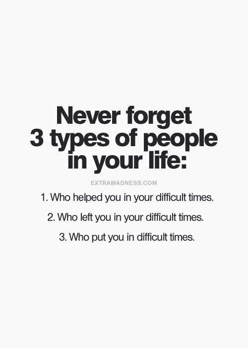 Three kinds of people