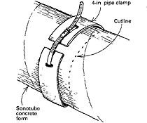 12 Best Pipe Repair Clamps Images On Pinterest Pipe