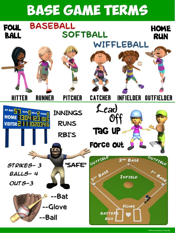 Kickball games for middle school persuasive essay
