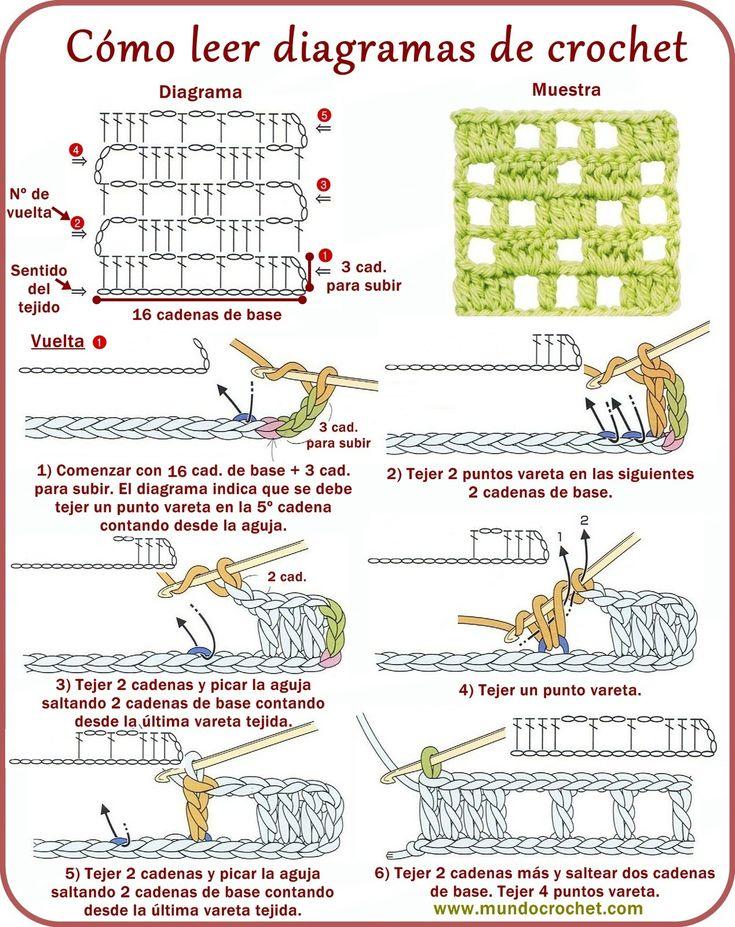 Leer diagramas crochet - Reading crochet diagrams - ✿⊱╮Teresa Restegui http://www.pinterest.com/teretegui/✿⊱╮