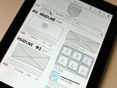 Sketch Wireframe with iPad, Bamboo Paper App and Bamboo Stylus