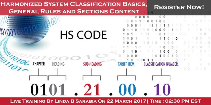 """Webinar On""""Harmonized System Classification Basics, General Rules and Sections Content"""".Check this link or Register-"""