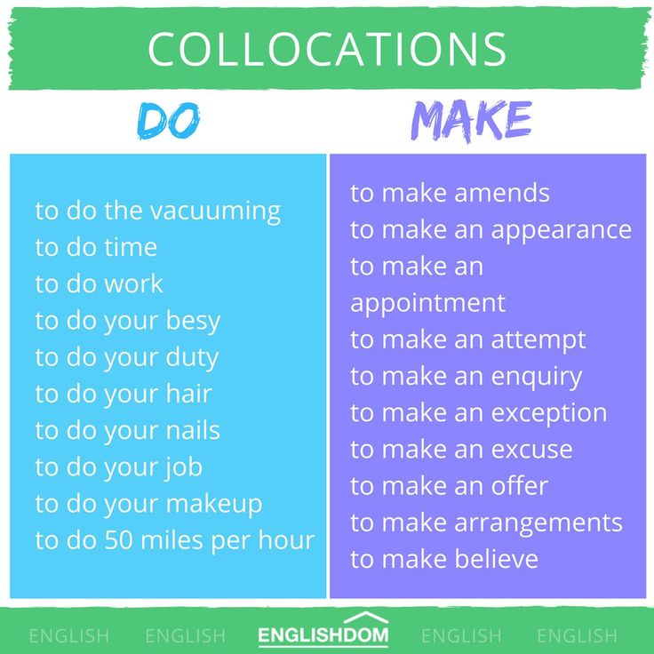 2993 best learning english images on pinterest english grammar assume or presume - Difference Between Assume And Presume