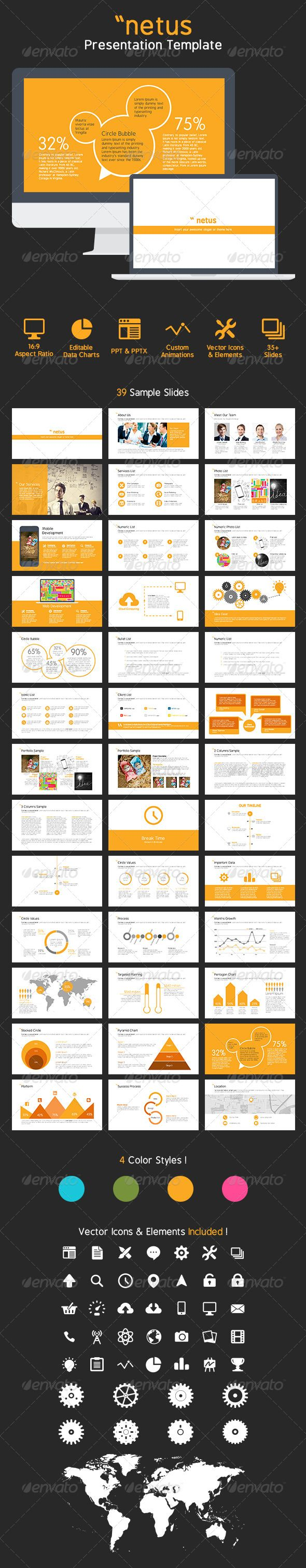 Netus PowerPoint Presentation Templates Powerpoint Template