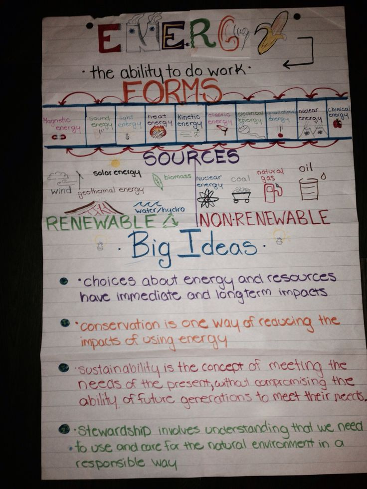 4-PS3-4 Additional Create this poster with students as you discuss different forms of energy. It will be a helpful reminder for students.