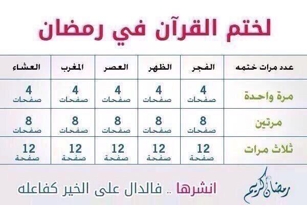 ختم القرآن في رمضان Ramadan Ramadan Mubarak Qoutes