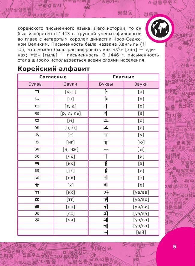 Skachat Russko Korejskij Slovar Pdf