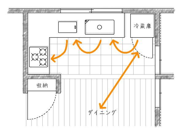L型キッチンの配置 L型キッチン キッチンレイアウト キッチンアイデア