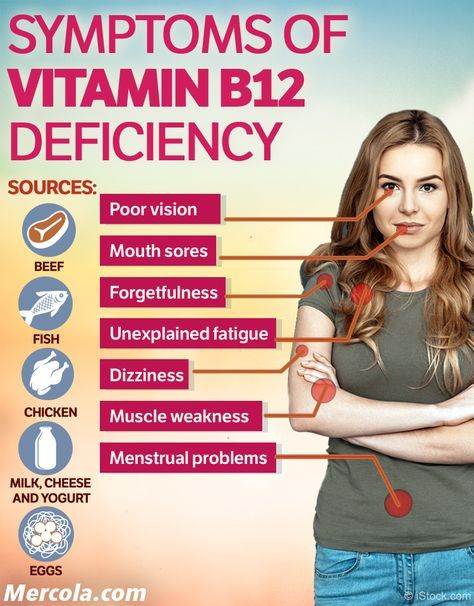 Symptoms of vitamin B12 deficiency.....