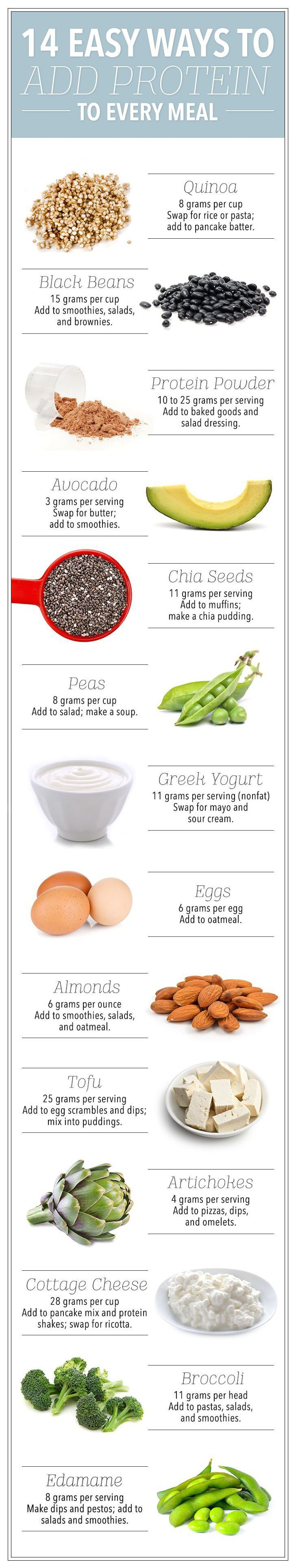 14 easy ways to add protein (to every meal)