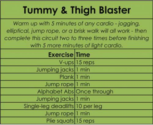 Workout Wednesday: 5 Tummy & Thigh Toners | Spa Week Daily