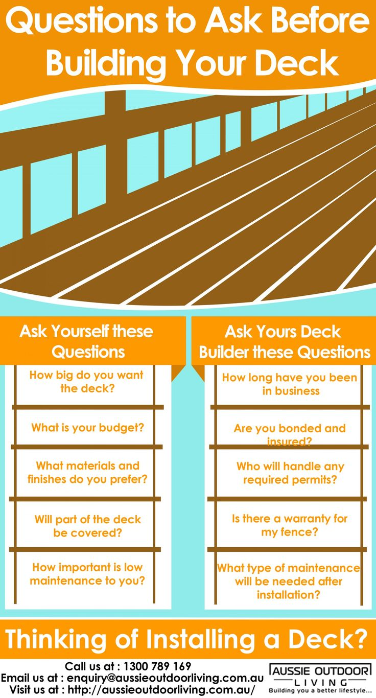 Questions To Ask Before Building Your Deck Infographic