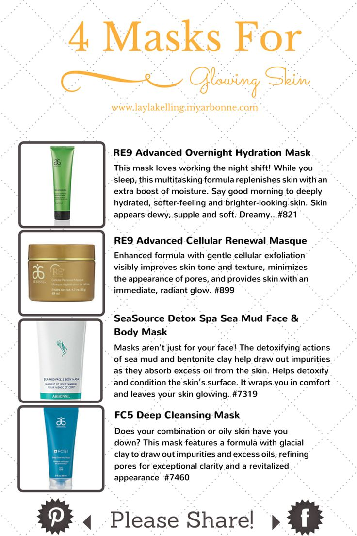 Sometimes your skin needs a little TLC. Check out these four masks to help you get the glowing, flawless skin you've always wanted. Www.aprilkandel.arbonne.com