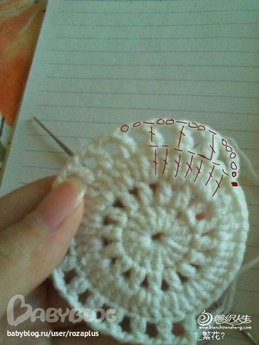 Умопомрачительно красивая ажурная шапочка  для девочек крючком. Обсуждение на LiveInternet - Российский Сервис Онлайн-Дневников