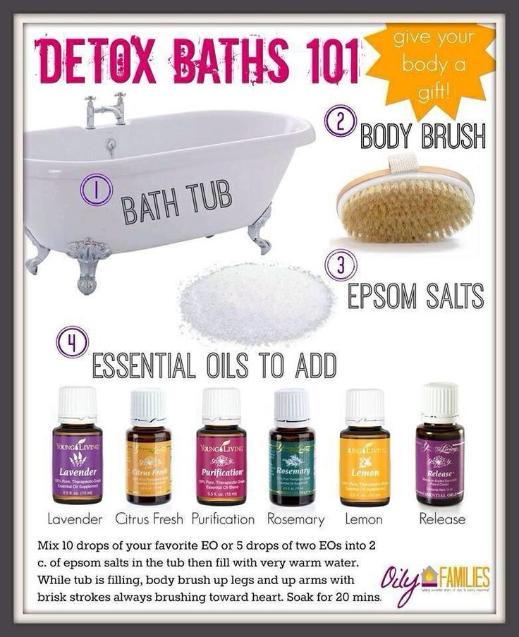Detox bath oils. New to essential oils? Get a FREE 14 day Essential oils 101 E-Course, download and free virtual essential oils class here: http://www.greenthickies.com/free Get started with Young Living essential oils here: http://www.greenthickies.com/oils