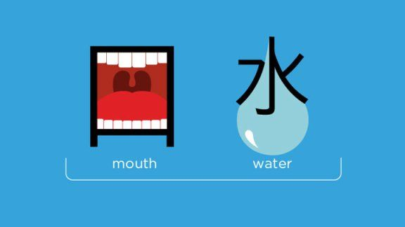 chineasy - Google Search
