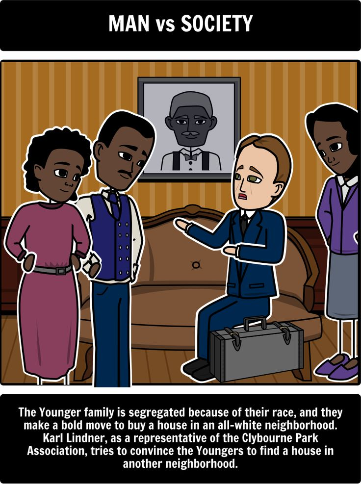 19 Best A Raisin In The Sun Images On Pinterest