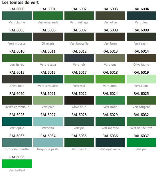 Die besten 17 ideen zu nuancier ral auf pinterest - Palette de couleur vert ...