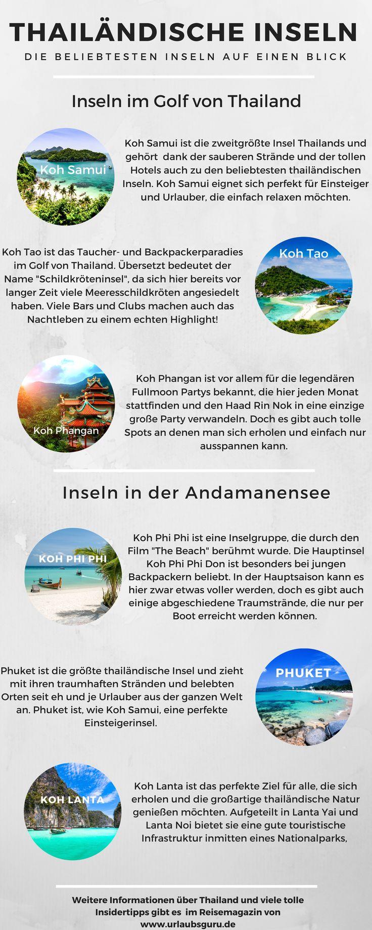 Phuket, Koh Samui oder doch lieber Koh Tao? Ich stelle euch die beliebtesten Inseln in Thailand genauer vor. Damit ihr wisst, welche thailändische Insel zu euch passt, könnt ihr anschließend den Test machen!