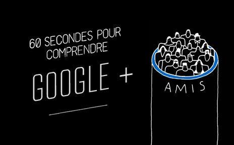 60 secondes pour comprendre Google +