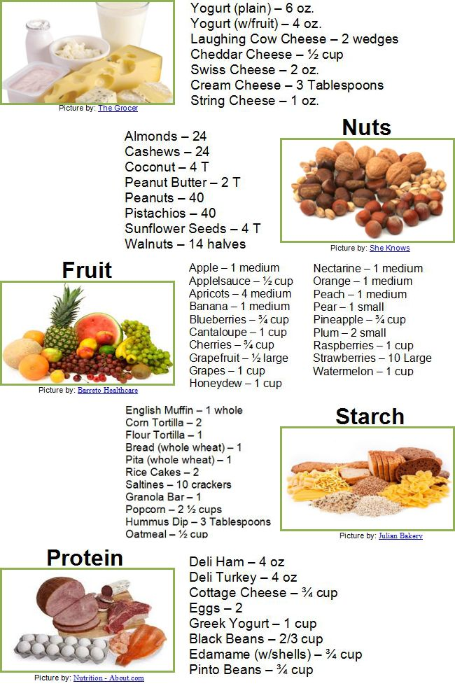 876 best healthy recipes images on pinterest clean eating healthy portions forumfinder Gallery