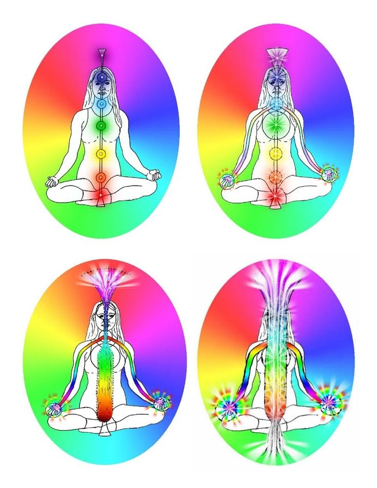 Kundalini Reiki is sooo Powerful. Click the image you will find out:)