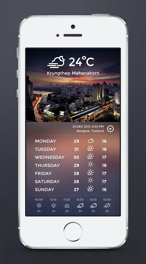 UI Weather on Behance
