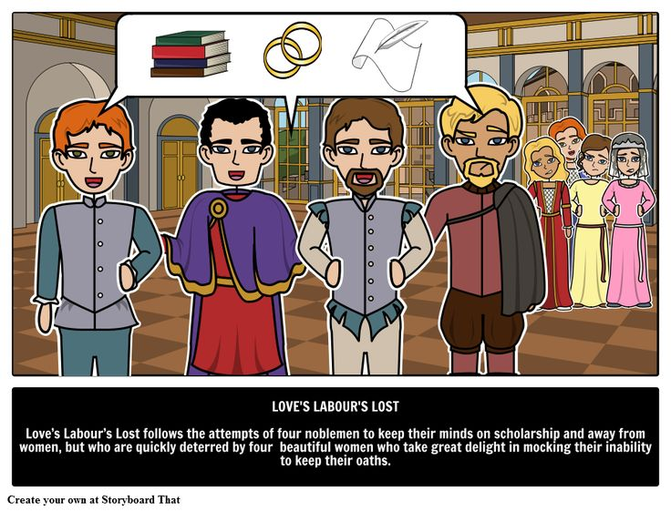 Shakespearean Comedy , Love's Labour's Lost summary, synopsis, quotes and characters for one of William Shakespeare Plays, with storyboards and comics