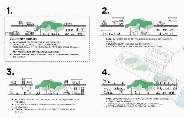 7 примеров, как архитекторы остроумными идеями решают проблемы городов :: Статьи