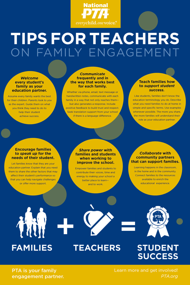 PTA Take Your Family to School Week | Tips for Teachers on Family Engagement