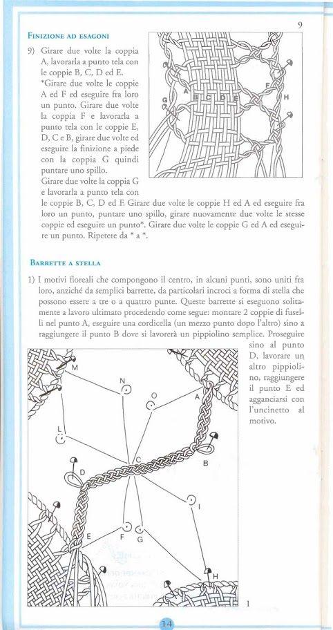 Scuola di pizzo di Cantù 99 (bolillos) - Maria de prada - Picasa ウェブ アルバム