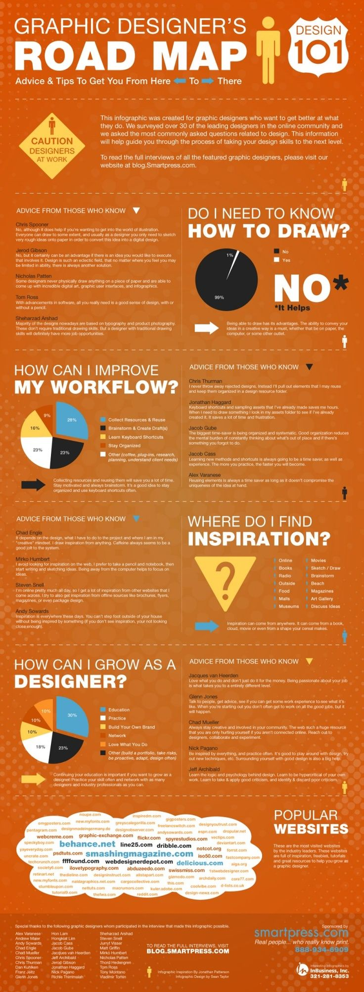 10 Awesome Infographics for Graphic Designers -- The Graphic Designer's ROAD MAP. Advice and tips to get your from here to there: Drawing, Workflow, Inspiration, Websites!