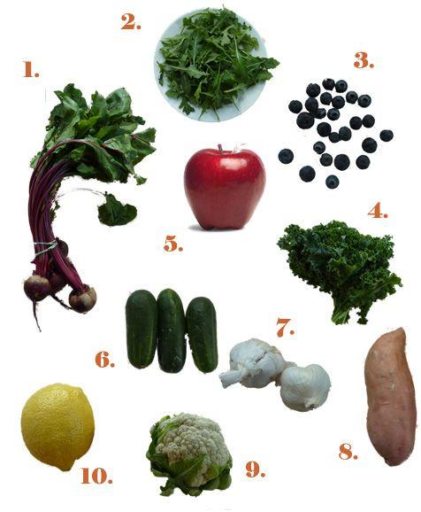 10 detox fruits and vegetables