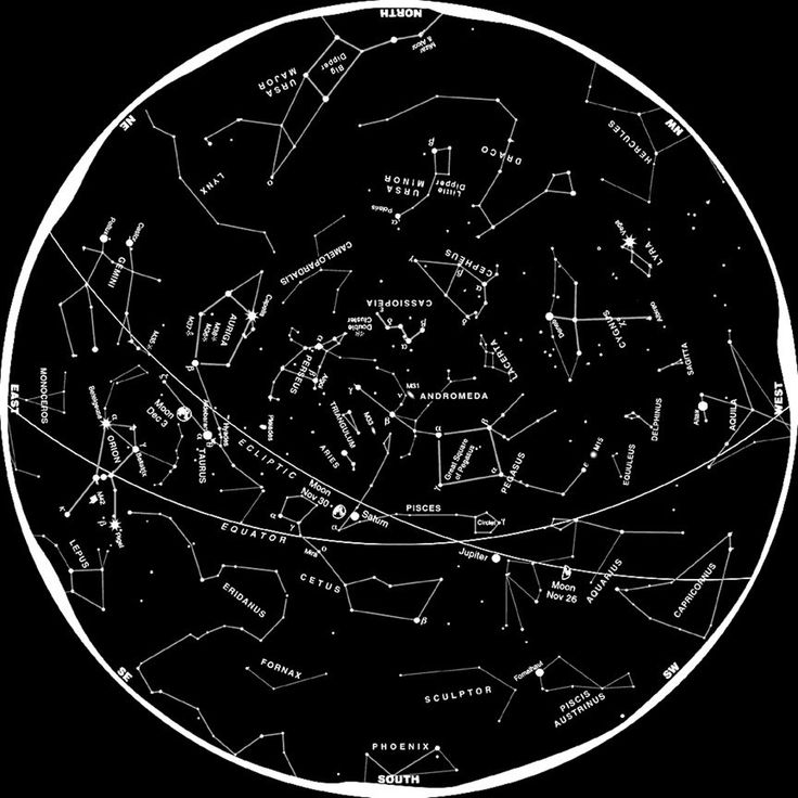 This NASA graphic offers an introduction to the constellations visible in the Northern Hemisphere.