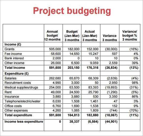 project budget template 6 Templates