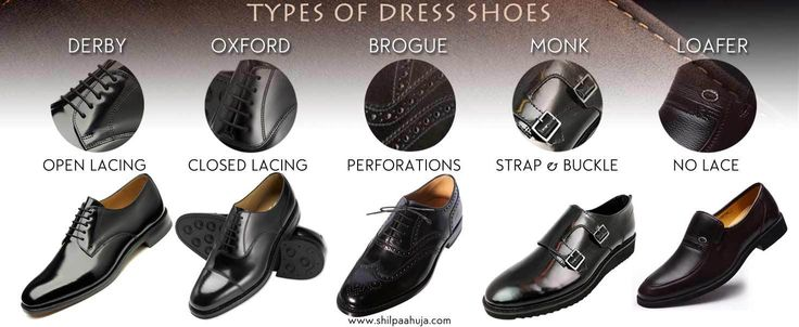 different-types-of-dress-shoes-for-men-mens-formal-shoe-styles-brogue-oxford-smart-casual-loafer - Shilpa Ahuja