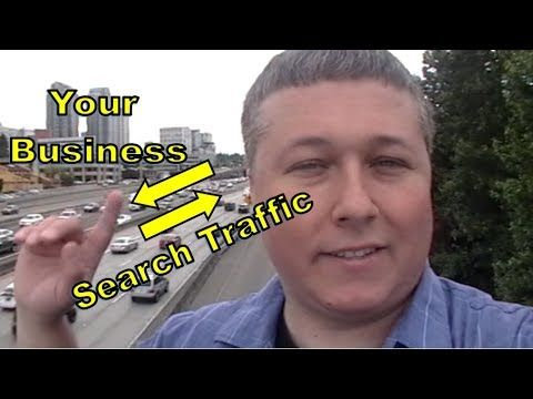 Your way or the Highway: Why You Need Digital Marketing