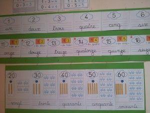 Maths CP affichage Les nombres -Stella Baruk