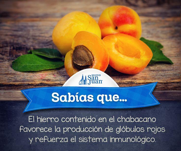 #Sabíasque #HuevoSanJuan #recetas #cocina
