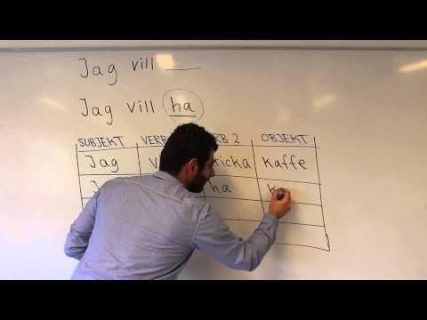 Svenska språket på arabiska (Vill, Vill ha) - YouTube