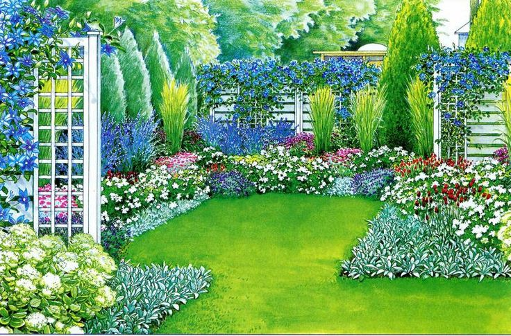 for Garden design visualiser