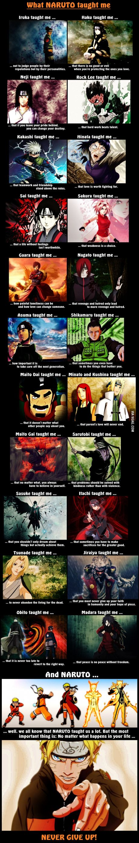 """I finished the manga last week, so I wanted to make my on """"What Naruto taught me"""""""