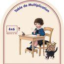 Apprendre les tables de multiplication en s'amusant