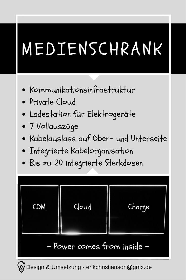Medien Schrank - Media Center - Data Center - Power comes from inside - Design & Umsetzung: erikchristianson@gmx.de