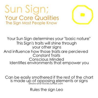 Astrology: Sun Sign | #astrology #zodiac #sunsign