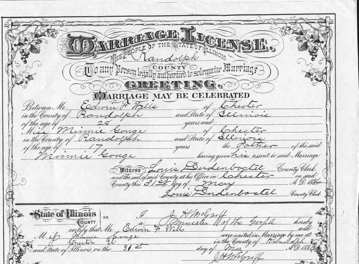 image of marriage license don t forget the license Wedding - sample marriage certificate