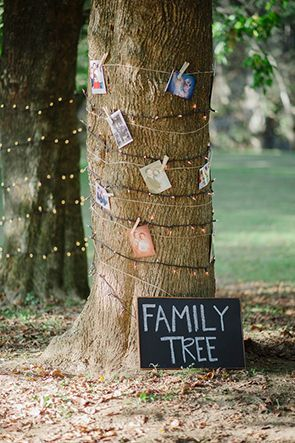 Okay, this could be cool. Clip pictures of family wedding pictures. My parents, his parents, siblings.. I really like this idea!